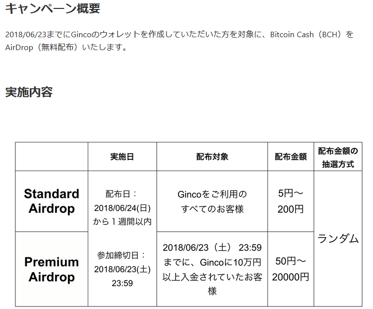Gincoのエアドロ第2弾の詳細