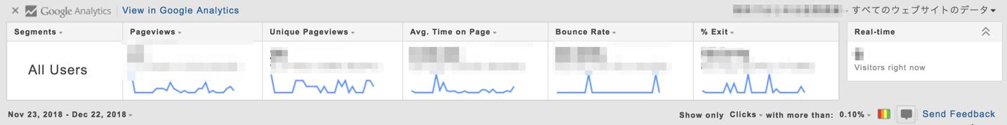 PageAnalyticsの見方