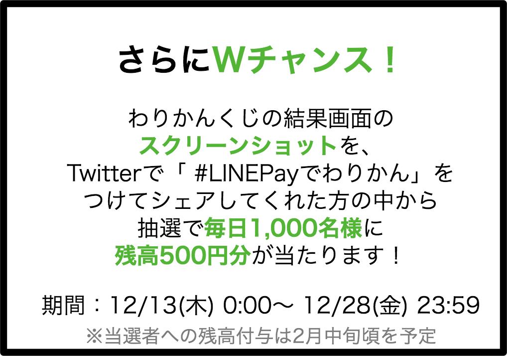 LINE_Payでわりかん!キャンペーン開催中!