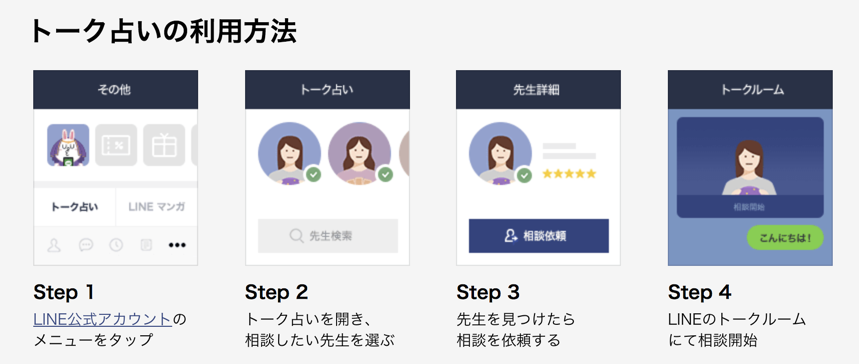 LINEトーク占いの登録方法